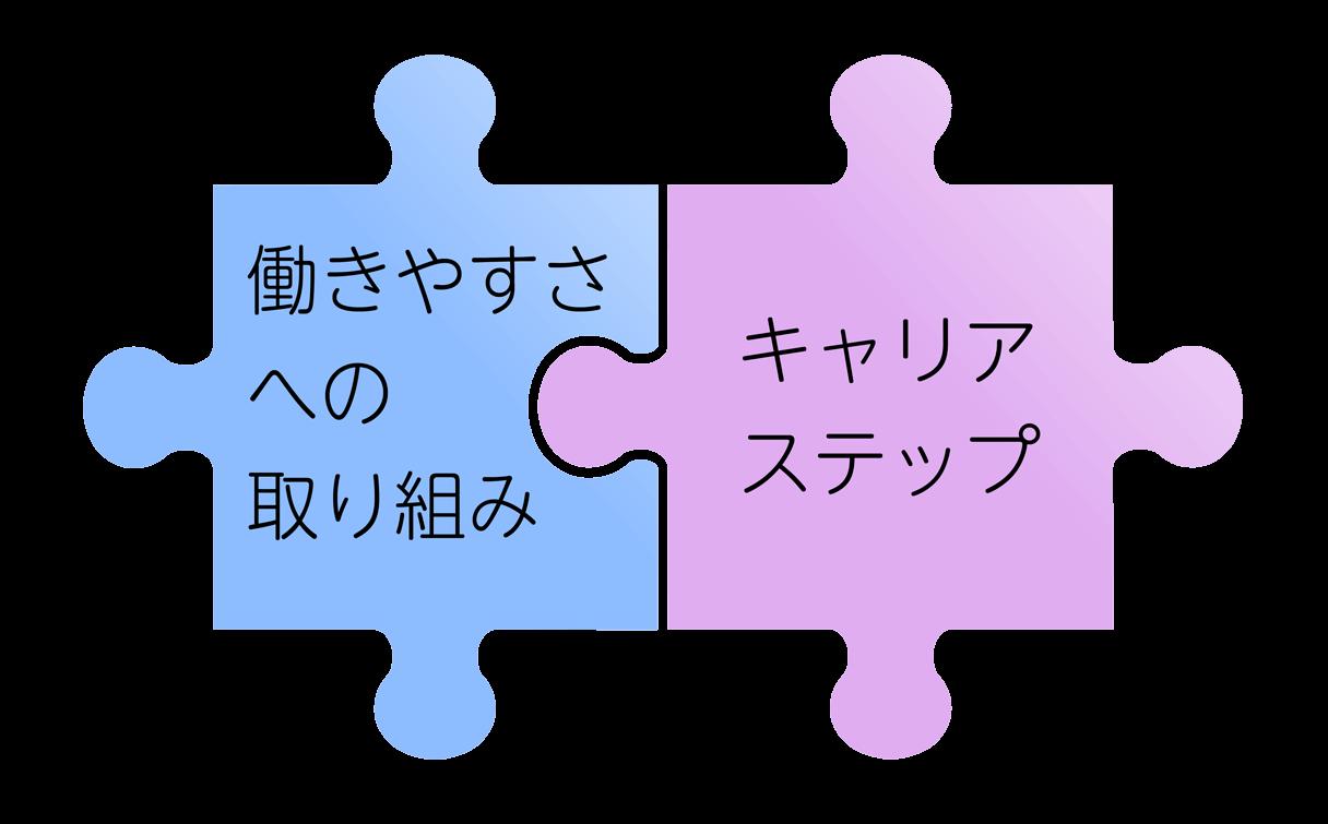puzzle2の見出し